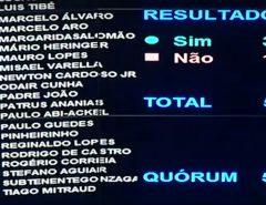Reforma da Previdência é aprovada em 1º turno na Câmara com 379 votos; votação é maior que a esperada
