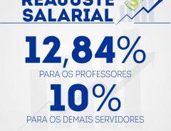 Prefeito Dr. Fernando concede aumento salarial ao funcionalismo público macaibense