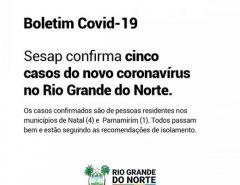 Confirmados cinco novos casos do coronavírus no RN; quatro em Natal e um em Parnamirim